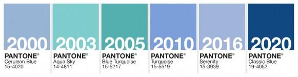 Cronostoria Pantone